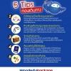 5 ทิป ที่ควรรู้ ก่อนเดินทางไปต่างประเทศ