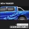 สติ๊กเกอร์ ลายRanger แต่ง New Ranger