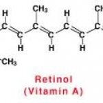 เรตินอล รักษาสิว ลดริ้วรอย 1g