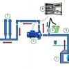 การออกแบบระบบน้ำเพื่อการเกษตร/การติดตั้งมอเตอร์ปั๊มน้ำแบบเกษตรกรทั่วไป