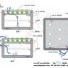 วิธีทำกล่องโฟร์มสำหรับระบบน้ำวน NFT Hydroponics Kit
