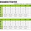ชุดจักรยานผู้หญิงแขนสั้นขาสั้น CheJi 14 (10) สีดำเขียว สั่งจอง (Pre-order) thumbnail 8