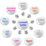 Lomasoft IVR
