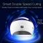เครื่องอบเจล LED SUN 6 สีขาว LED lamp 48 วัตถ์ thumbnail 4