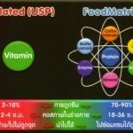 นวัตกรรมอาหารเสริมเพื่อชีวิต FoodMatrix