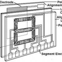DISPLAY/LCD/LED