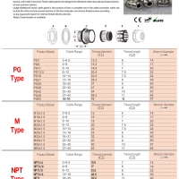 Stainless cable gland IP68