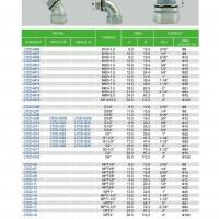 Accessory For Flexible Steel Conduit