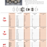 Nickel-brass cable gland IP68