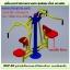 OUL-02 อุปกรณ์บริหารแขน-หัวไหล่-หน้าอก (แบบดันยกตัว) thumbnail 2