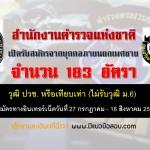 สำนักงานตำรวจแห่งชาติ เปิดสอบตำรวจ ตชด.(ดับเพลิง)จำนวน 183 อัตรา วันที่ 27 ก.ค. - 18 ส.ค. 2560