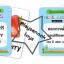 PBP-210 บัตรภาพคำศัพท์ผักและผลไม้ 1 ชุดมี 2 เล่ม
