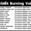 Character Pack 1 : Burning Valor (BFT-CP01) ภาค 1 ชุด 3 thumbnail 2